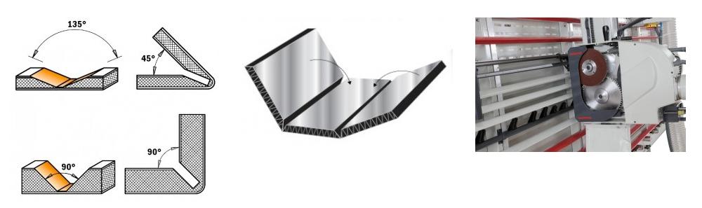 Speciale per Taglio e Fresatura V 90°-135° (V-Grooving) di Pannelli Alucobond, Pannelli Compositi